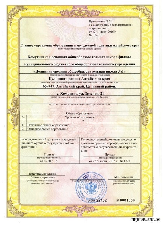 Приложение №2 к свидетельству об аккредитации