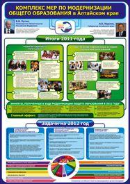 Комплекс мер по модернизации общего образования в Алтайском крае